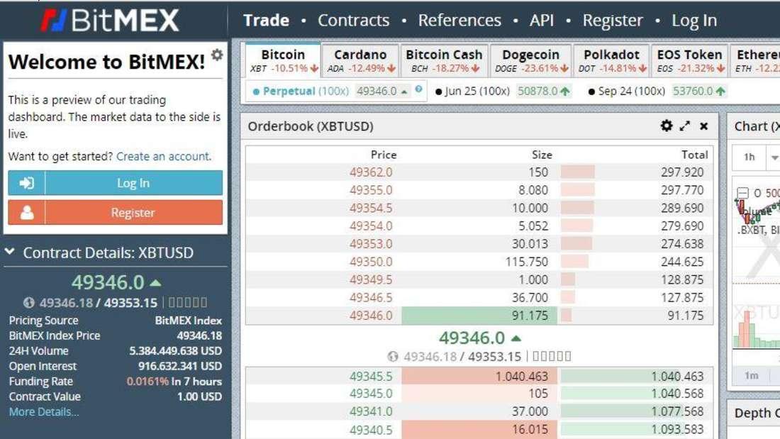 BitMex: Über das Trading-Portal von Sam Bankman-Fried werden Tag für Tag Milliarden-Summen gehandelt (Screenshot)